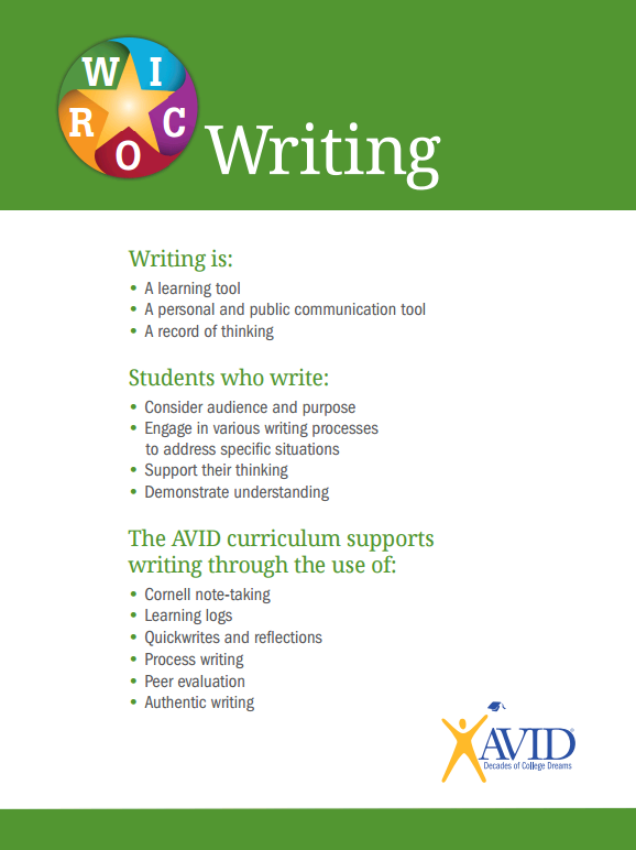 avid essay prompts Explore me's board avid writing prompt on pinterest | see more ideas about writing prompts, calendar and communication.